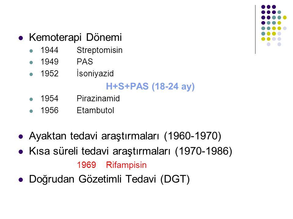 TB İlaç Tedavisinin Tarihsel Gelişimi 1950 2015 1952 1.Rejim Streptomisin PAS Isoniazid 1963 Rifampisin (RIF) keşfedildi 1970 BMRC Çalışmaları + RIF 1974 BMRC çalışmaları + RIF & PZA Yeni İlaçlar 1970 1960 1954 Pirazinamid (PZA) Keşfedildi – KC toksisitesi Tedavi süresi 12-24 ay Tedavi Süresi 9 ay Tedavi Süresi: 6 ay Hedef: 1-2 ay Kısa Süreli Kemoterapi 2 ay R+H+Z+E (S) + 4 ay R+H 1960'lara kadar standart rejim 1952'lerdeki rejim 1980