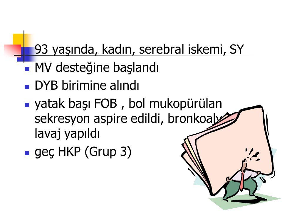 Grup 1 HKP'de olası etkenler S.pneumoniae H.