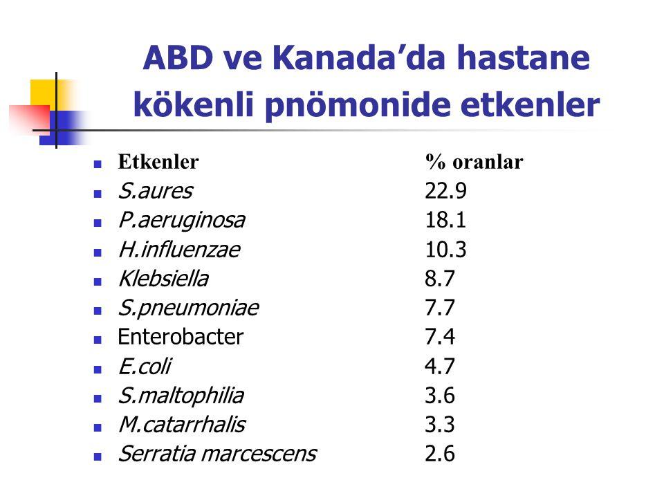 ABD ve Kanada'da hastane kökenli pnömonide etkenler Etkenler% oranlar S.aures22.9 P.aeruginosa18.1 H.influenzae10.3 Klebsiella8.7 S.pneumoniae7.7 Enterobacter7.4 E.coli4.7 S.maltophilia3.6 M.catarrhalis3.3 Serratia marcescens2.6