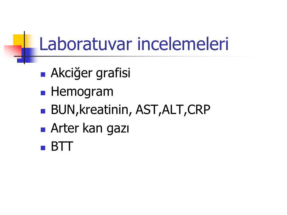 Laboratuvar incelemeleri Akciğer grafisi Hemogram BUN,kreatinin, AST,ALT,CRP Arter kan gazı BTT