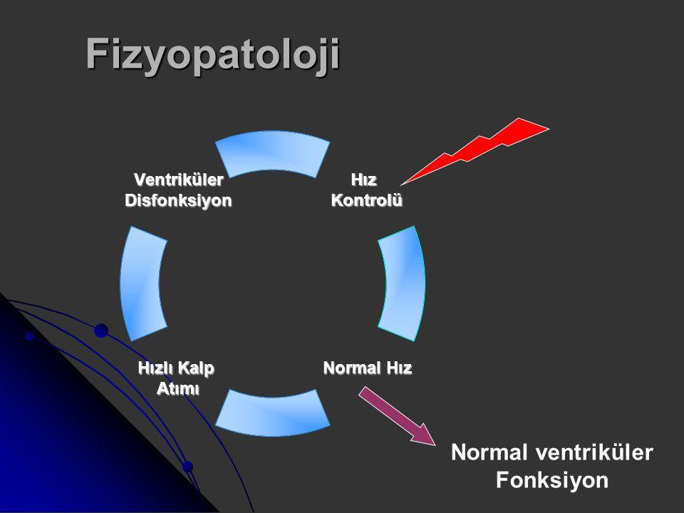 FizyopatolojiHızKontrolü Normal Hız Hızlı Kalp Atımı VentrikülerDisfonksiyon Normal ventriküler Fonksiyon