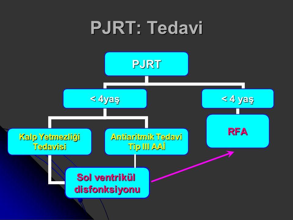 PJRT: Tedavi PJRT < 4yaş Kalp Yetmezliği Tedavisi Sol ventrikül disfonksiyonu Antiaritmik Tedavi Tip III AAİ < 4 yaş RFA