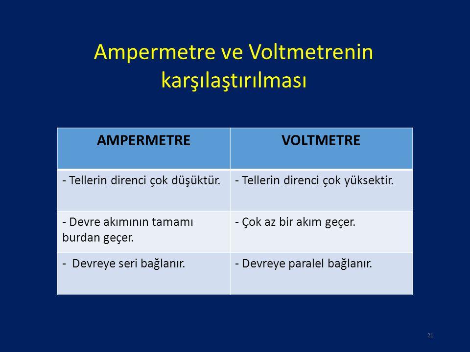 Ampermetre ve Voltmetrenin karşılaştırılması AMPERMETREVOLTMETRE - Tellerin direnci çok düşüktür.- Tellerin direnci çok yüksektir. - Devre akımının ta