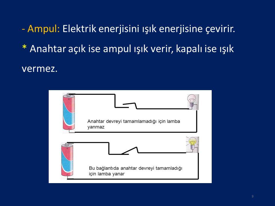 - Ampul: Elektrik enerjisini ışık enerjisine çevirir. * Anahtar açık ise ampul ışık verir, kapalı ise ışık vermez. 9
