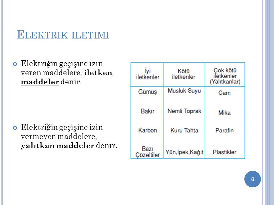 E LEKTRIK ILETIMI Elektriğin geçişine izin veren maddelere, iletken maddeler denir. Elektriğin geçişine izin vermeyen maddelere, yalıtkan maddeler den