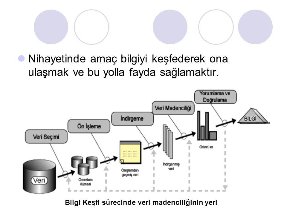 Nihayetinde amaç bilgiyi keşfederek ona ulaşmak ve bu yolla fayda sağlamaktır. Bilgi Keşfi sürecinde veri madenciliğinin yeri