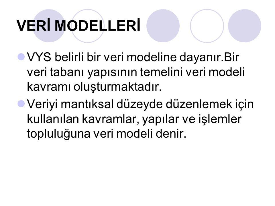 VERİ MODELLERİ VYS belirli bir veri modeline dayanır.Bir veri tabanı yapısının temelini veri modeli kavramı oluşturmaktadır. Veriyi mantıksal düzeyde