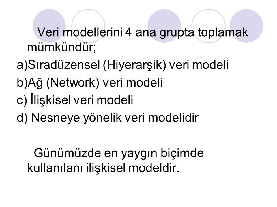Veri modellerini 4 ana grupta toplamak mümkündür; a)Sıradüzensel (Hiyerarşik) veri modeli b)Ağ (Network) veri modeli c) İlişkisel veri modeli d) Nesne