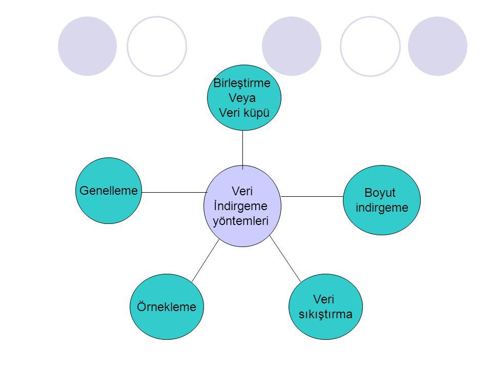Birleştirme Veya Veri küpü Veri İndirgeme yöntemleri Genelleme Boyut indirgeme Örnekleme Veri sıkıştırma