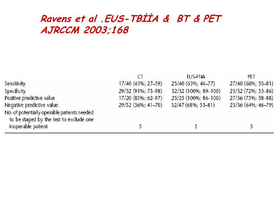 Ravens et al.EUS-TBİİA & BT & PET AJRCCM 2003;168