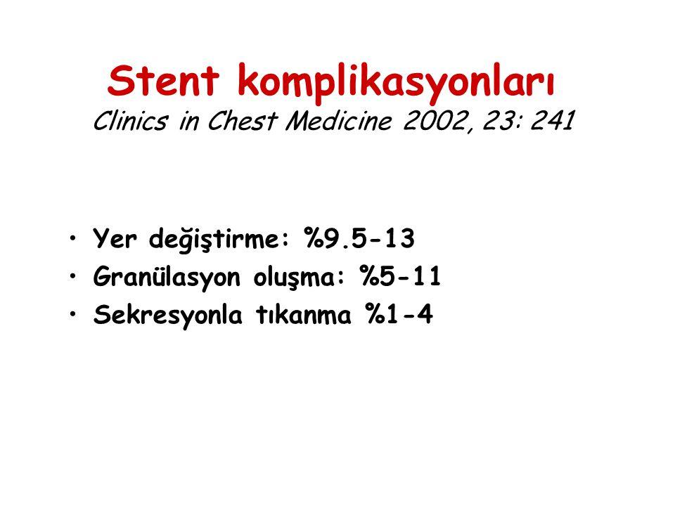 Stent komplikasyonları Clinics in Chest Medicine 2002, 23: 241 Yer değiştirme: %9.5-13 Granülasyon oluşma: %5-11 Sekresyonla tıkanma %1-4