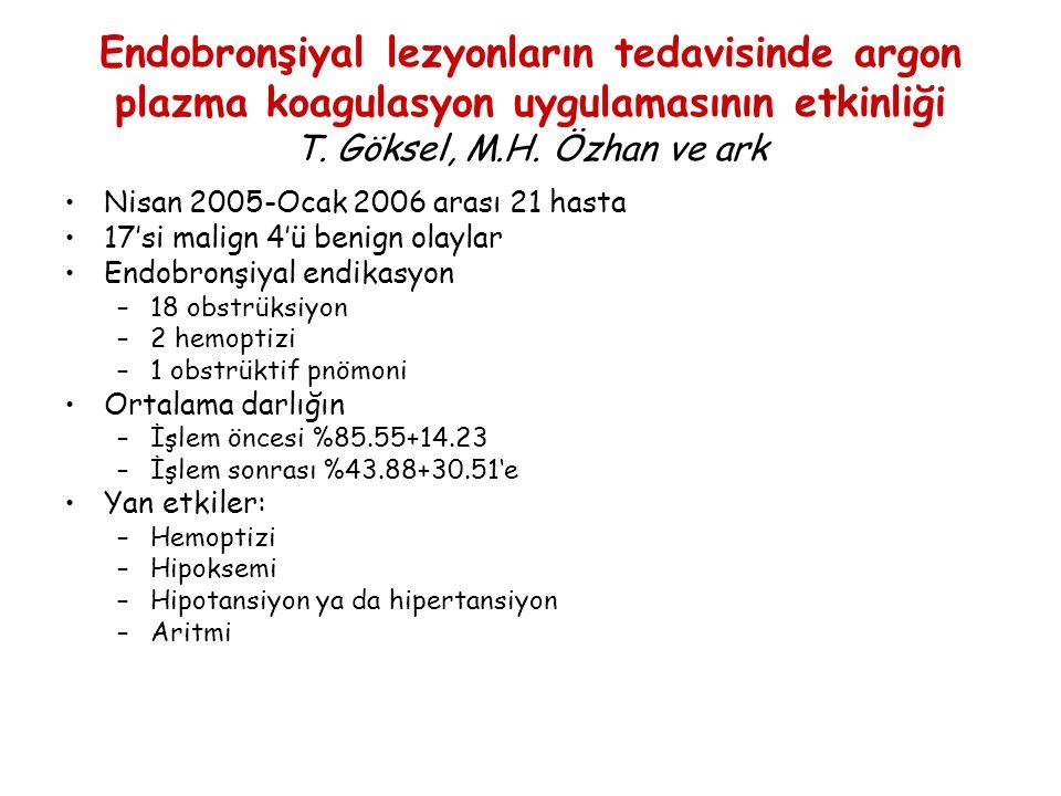 Endobronşiyal lezyonların tedavisinde argon plazma koagulasyon uygulamasının etkinliği T. Göksel, M.H. Özhan ve ark Nisan 2005-Ocak 2006 arası 21 hast