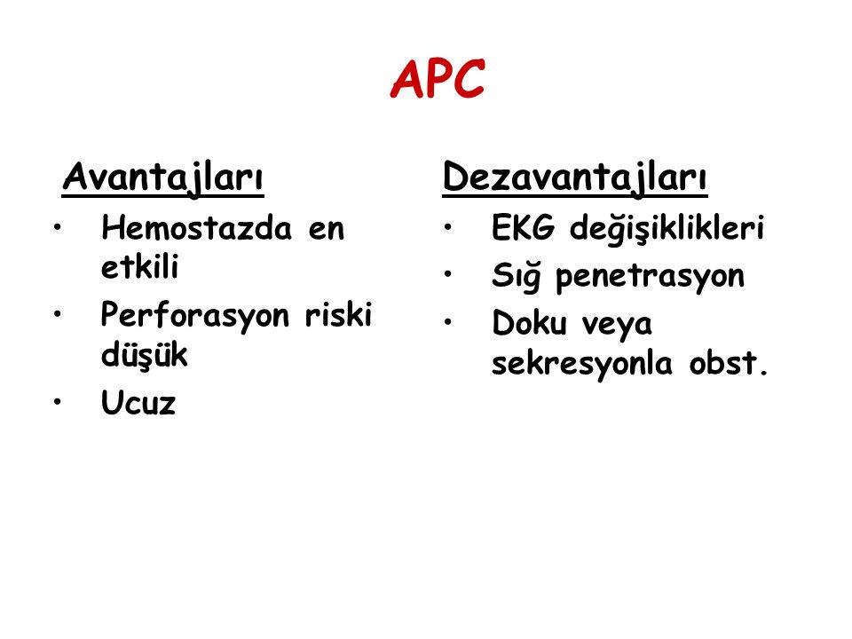 APC Avantajları Hemostazda en etkili Perforasyon riski düşük Ucuz Dezavantajları EKG değişiklikleri Sığ penetrasyon Doku veya sekresyonla obst.