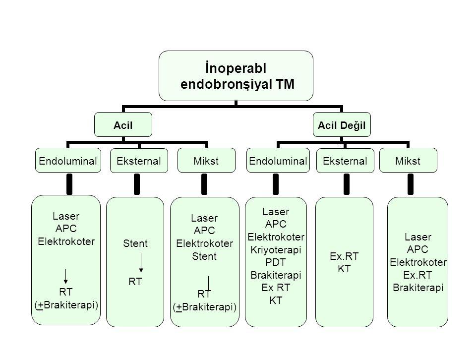 Laser APC Elektrokoter Stent RT (+Brakiterapi) Laser APC Elektrokoter Kriyoterapi PDT Brakiterapi Ex RT KT Ex.RT KT Laser APC Elektrokoter Ex.RT Braki