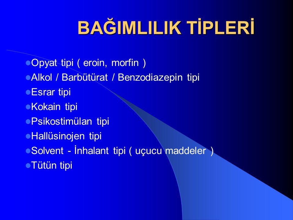 BAĞIMLILIK TİPLERİ Opyat tipi ( eroin, morfin ) Alkol / Barbütürat / Benzodiazepin tipi Esrar tipi Kokain tipi Psikostimülan tipi Hallüsinojen tipi Solvent - İnhalant tipi ( uçucu maddeler ) Tütün tipi