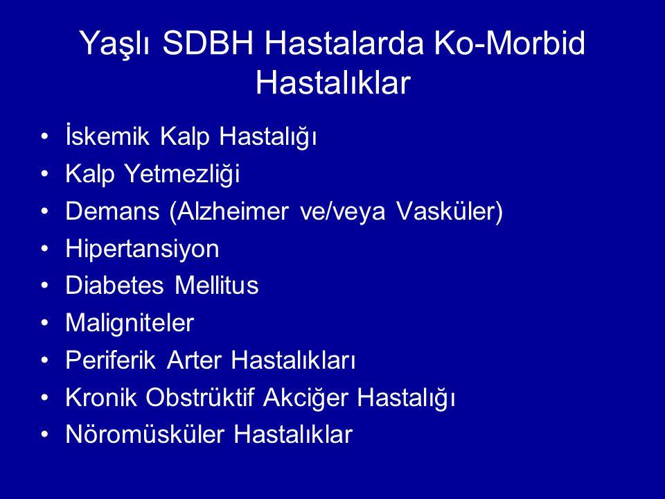 Yaşlı SDBH Hastalarda Ko-Morbid Hastalıklar İskemik Kalp Hastalığı Kalp Yetmezliği Demans (Alzheimer ve/veya Vasküler) Hipertansiyon Diabetes Mellitus