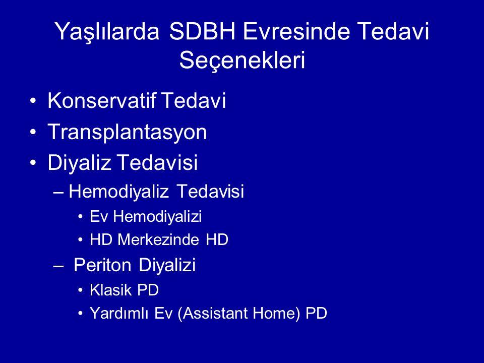 Yaşlılarda SDBH Evresinde Tedavi Seçenekleri Konservatif Tedavi Transplantasyon Diyaliz Tedavisi –Hemodiyaliz Tedavisi Ev Hemodiyalizi HD Merkezinde H