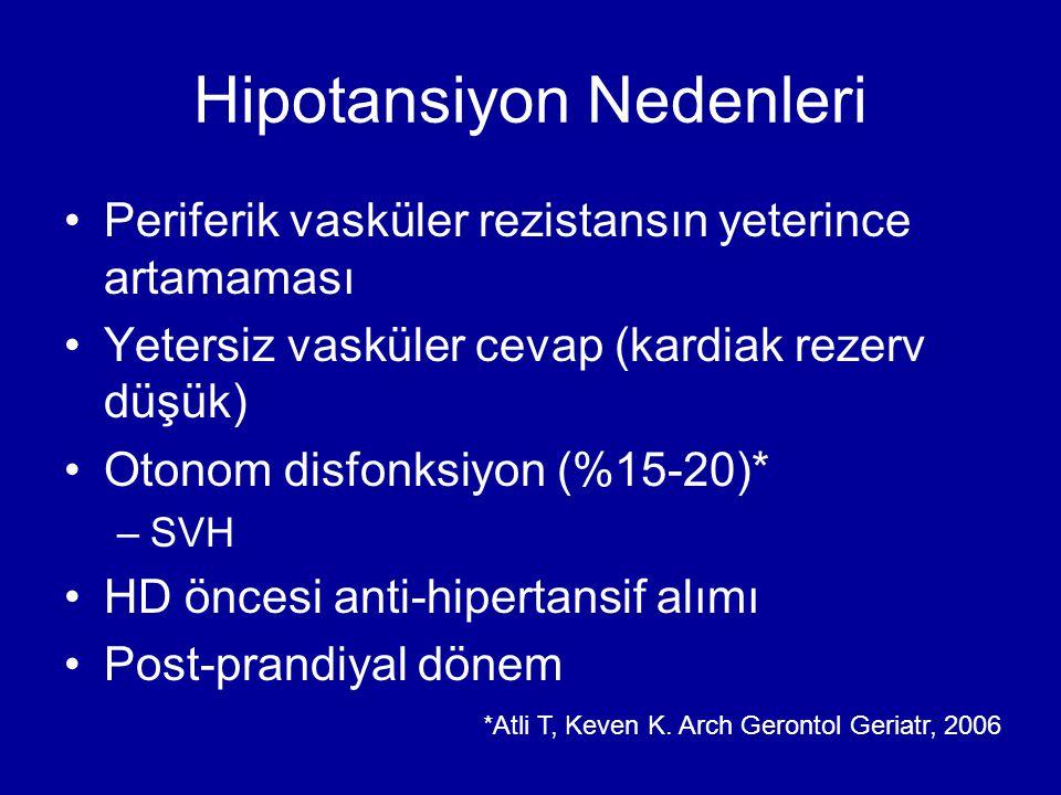 Hipotansiyon Nedenleri Periferik vasküler rezistansın yeterince artamaması Yetersiz vasküler cevap (kardiak rezerv düşük) Otonom disfonksiyon (%15-20)