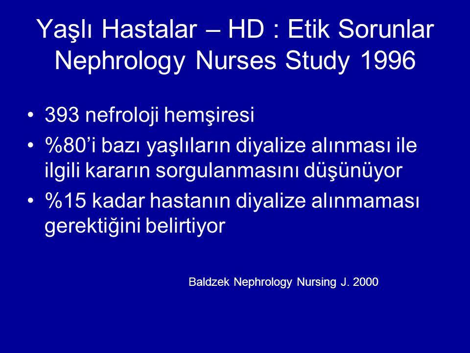 Yaşlı Hastalar – HD : Etik Sorunlar Nephrology Nurses Study 1996 393 nefroloji hemşiresi %80'i bazı yaşlıların diyalize alınması ile ilgili kararın so