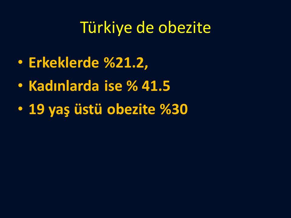 Türkiye de obezite Erkeklerde %21.2, Kadınlarda ise % 41.5 19 yaş üstü obezite %30