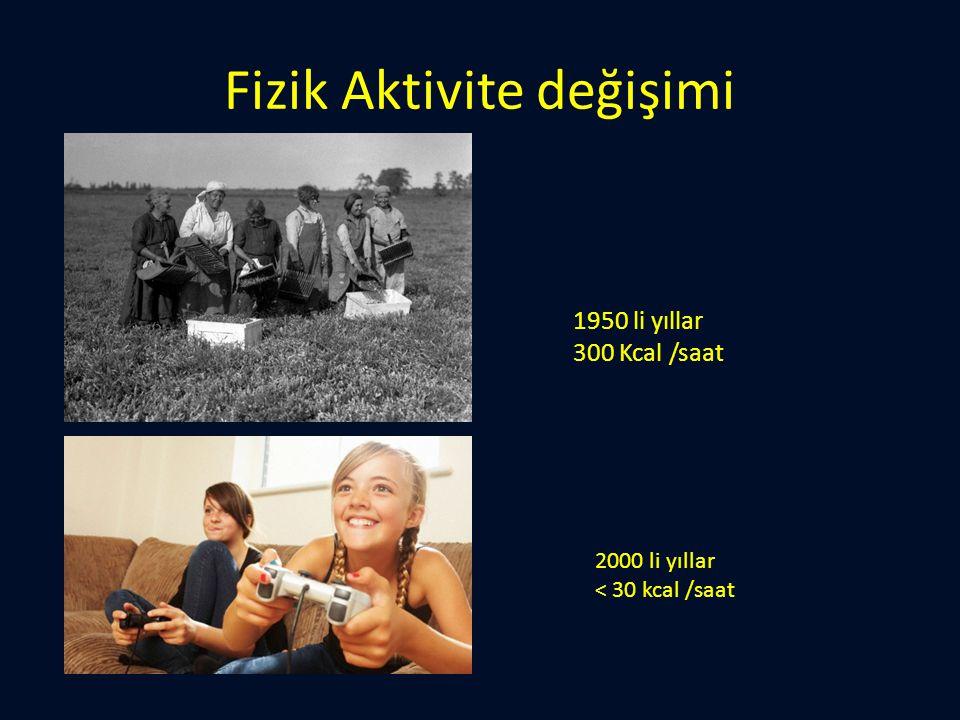 Fizik Aktivite değişimi 1950 li yıllar 300 Kcal /saat 2000 li yıllar < 30 kcal /saat