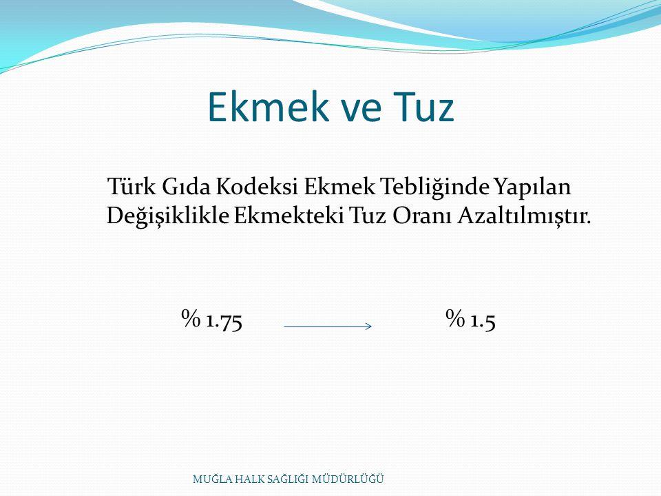 Ekmek ve Tuz Türk Gıda Kodeksi Ekmek Tebliğinde Yapılan Değişiklikle Ekmekteki Tuz Oranı Azaltılmıştır.