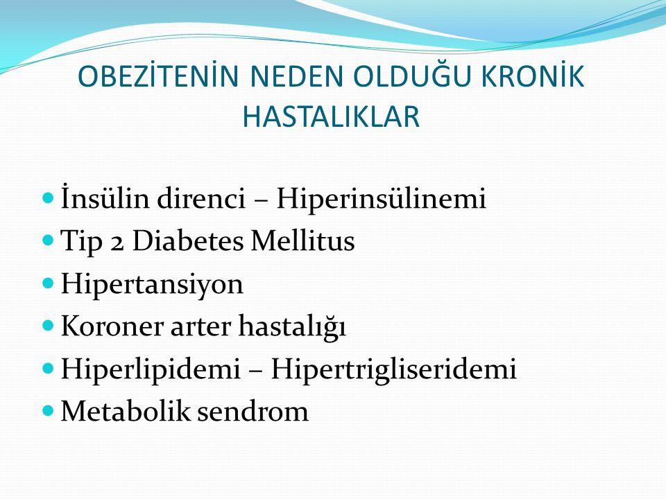 OBEZİTENİN NEDEN OLDUĞU KRONİK HASTALIKLAR İnsülin direnci – Hiperinsülinemi Tip 2 Diabetes Mellitus Hipertansiyon Koroner arter hastalığı Hiperlipidemi – Hipertrigliseridemi Metabolik sendrom