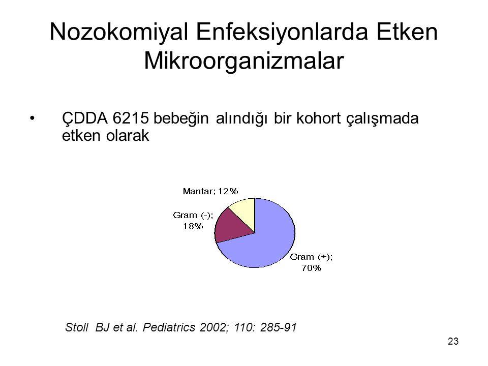 23 Nozokomiyal Enfeksiyonlarda Etken Mikroorganizmalar ÇDDA 6215 bebeğin alındığı bir kohort çalışmada etken olarak. Stoll BJ et al. Pediatrics 2002;