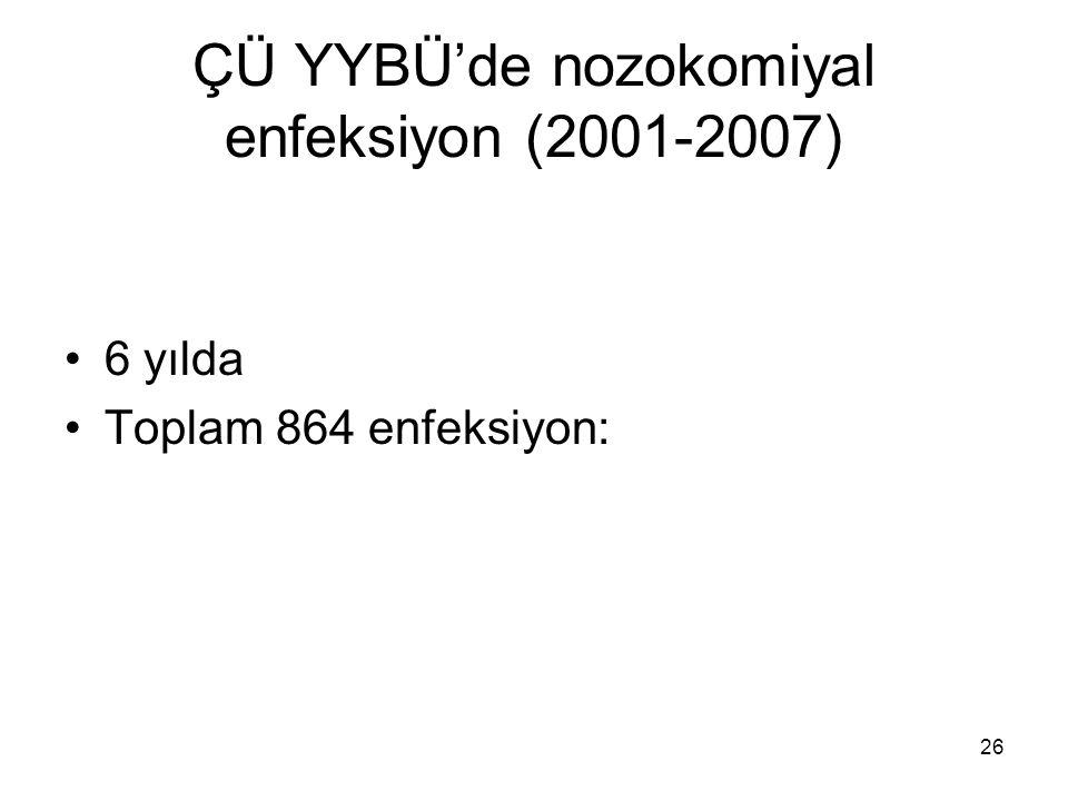 26 ÇÜ YYBÜ'de nozokomiyal enfeksiyon (2001-2007) 6 yılda Toplam 864 enfeksiyon:
