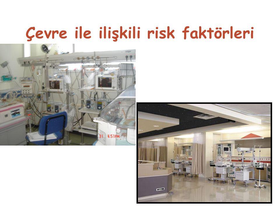 40 Çevre ile ilişkili risk faktörleri