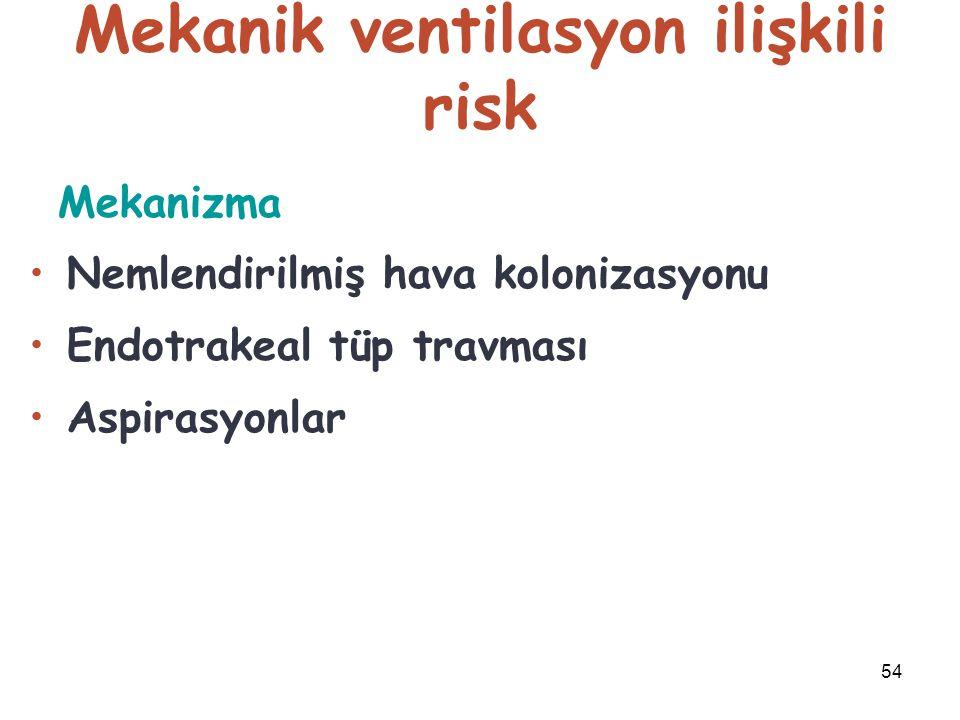 54 Mekanik ventilasyon ilişkili risk Mekanizma Nemlendirilmiş hava kolonizasyonu Endotrakeal tüp travması Aspirasyonlar