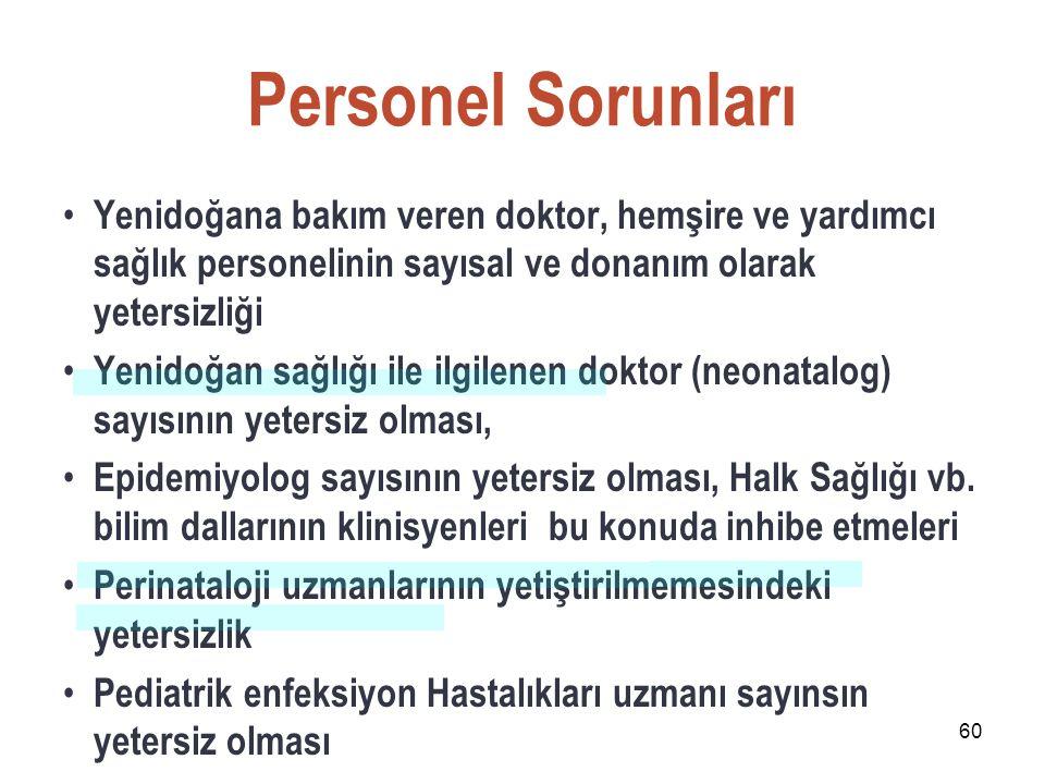 60 Personel Sorunları Yenidoğana bakım veren doktor, hemşire ve yardımcı sağlık personelinin sayısal ve donanım olarak yetersizliği Yenidoğan sağlığı