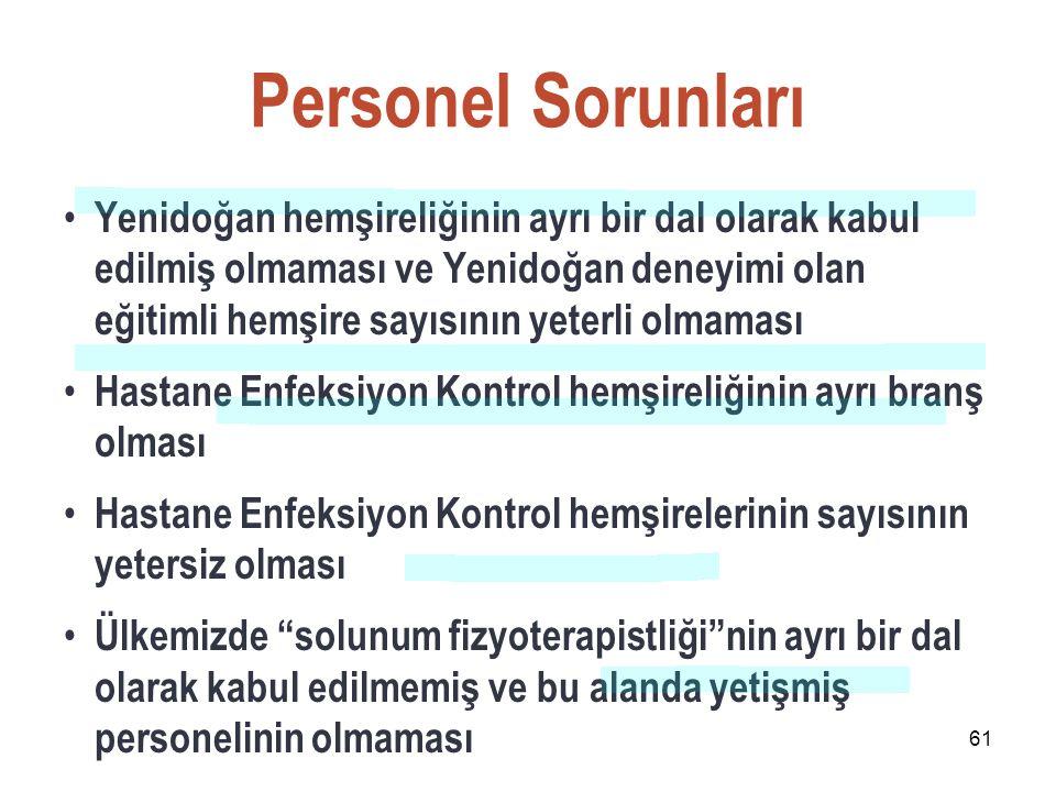 61 Personel Sorunları Yenidoğan hemşireliğinin ayrı bir dal olarak kabul edilmiş olmaması ve Yenidoğan deneyimi olan eğitimli hemşire sayısının yeterl