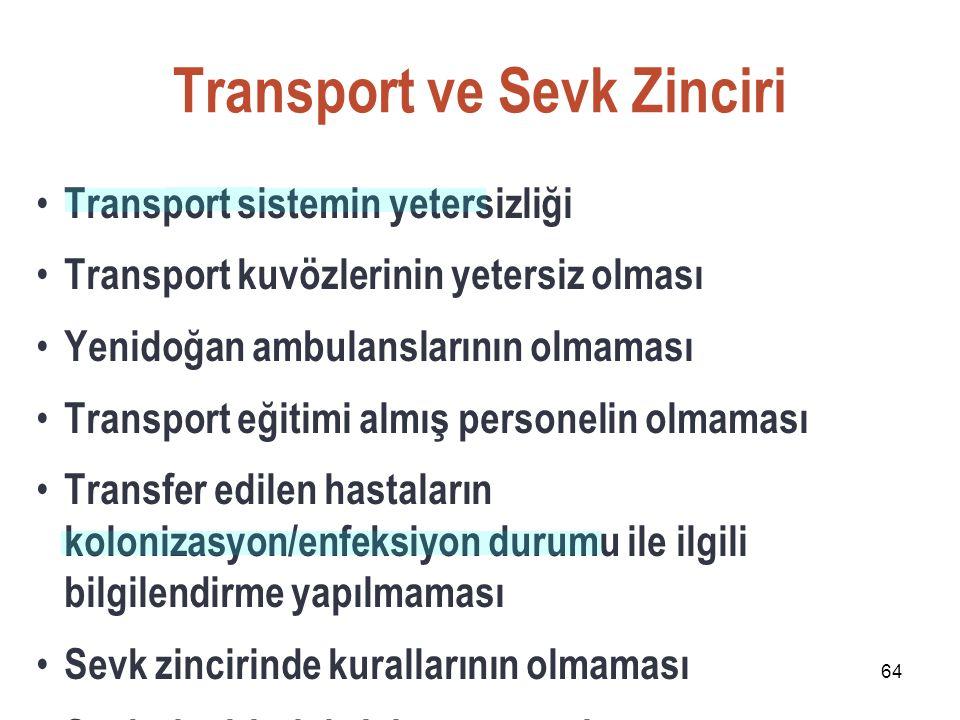 64 Transport ve Sevk Zinciri Transport sistemin yetersizliği Transport kuvözlerinin yetersiz olması Yenidoğan ambulanslarının olmaması Transport eğiti