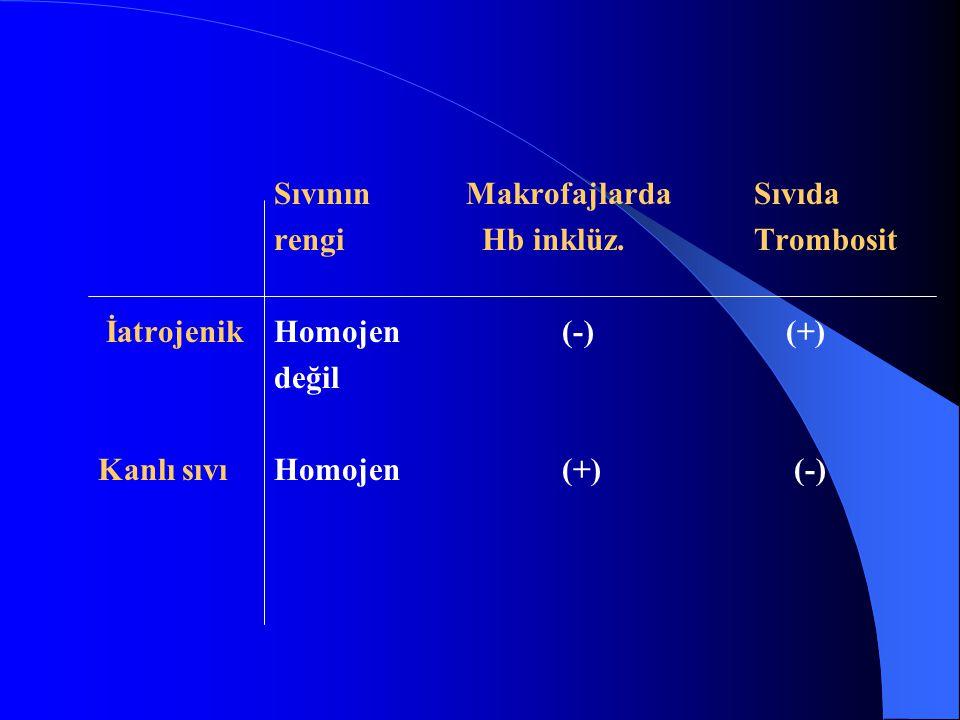 SıvınınMakrofajlardaSıvıda rengi Hb inklüz.Trombosit İatrojenikHomojen (-) (+) değil Kanlı sıvıHomojen (+) (-)