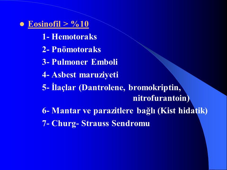 Eosinofil > %10 1- Hemotoraks 2- Pnömotoraks 3- Pulmoner Emboli 4- Asbest maruziyeti 5- İlaçlar (Dantrolene, bromokriptin, nitrofurantoin) 6- Mantar ve parazitlere bağlı (Kist hidatik) 7- Churg- Strauss Sendromu