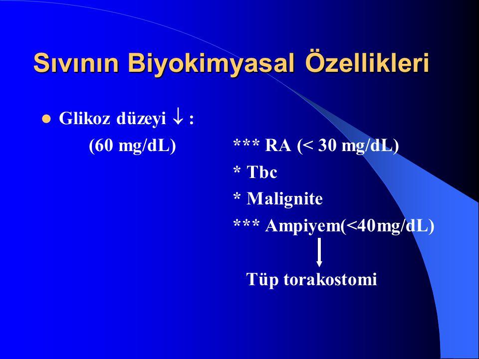 Sıvının Biyokimyasal Özellikleri Glikoz düzeyi  : (60 mg/dL)*** RA (< 30 mg/dL) * Tbc * Malignite *** Ampiyem(<40mg/dL) Tüp torakostomi