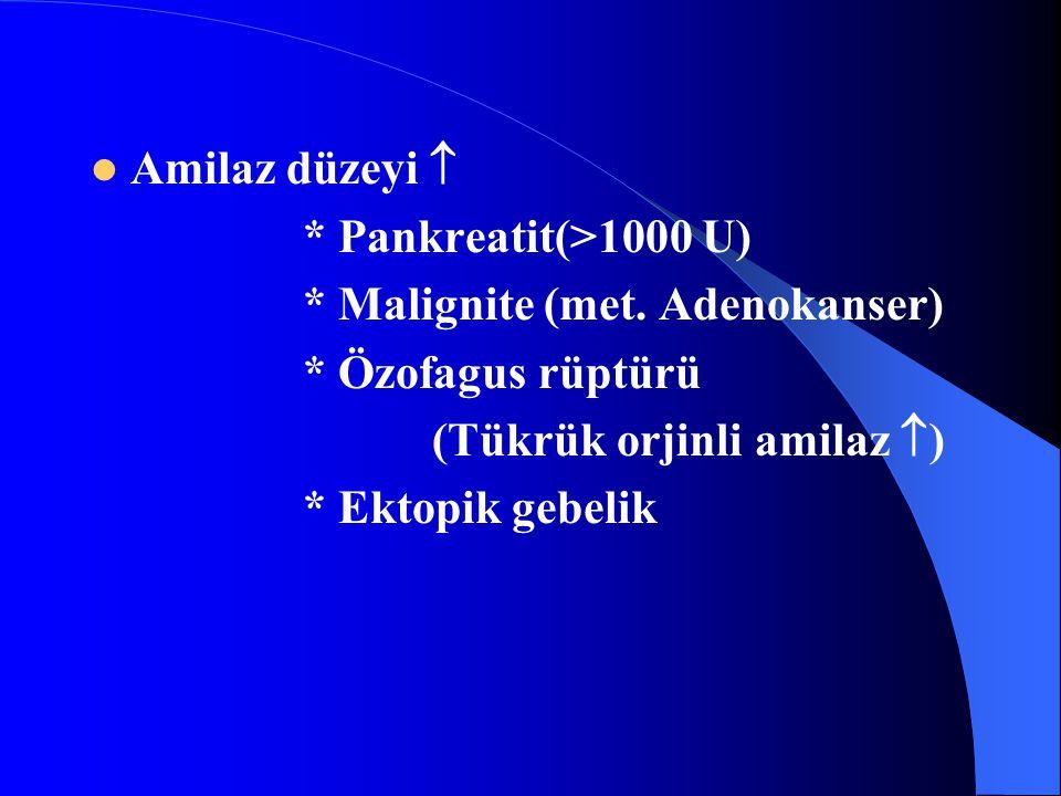 Amilaz düzeyi  * Pankreatit(>1000 U) * Malignite (met. Adenokanser) * Özofagus rüptürü (Tükrük orjinli amilaz  ) * Ektopik gebelik