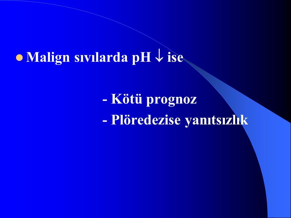 Malign sıvılarda pH  ise - Kötü prognoz - Plöredezise yanıtsızlık