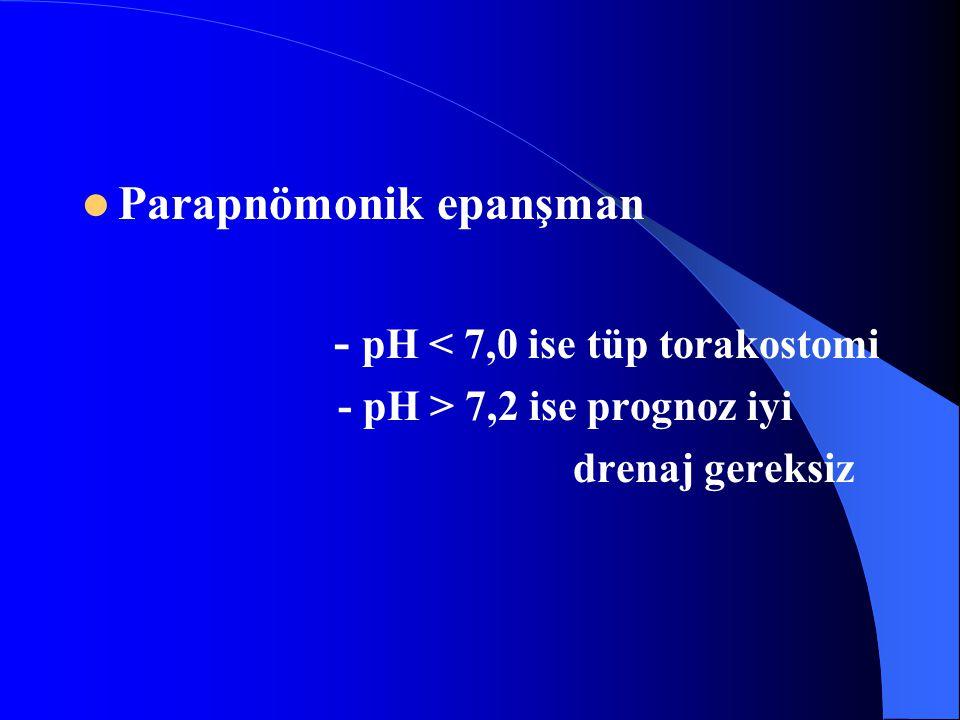 Parapnömonik epanşman - pH < 7,0 ise tüp torakostomi - pH > 7,2 ise prognoz iyi drenaj gereksiz