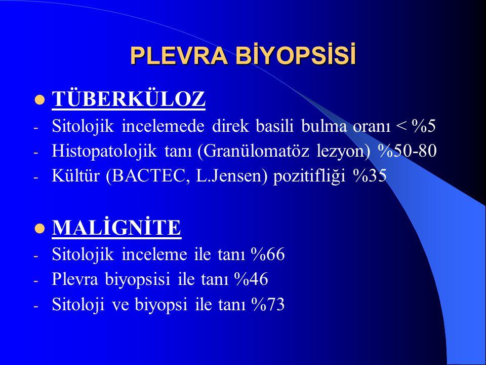 PLEVRA BİYOPSİSİ TÜBERKÜLOZ - Sitolojik incelemede direk basili bulma oranı < %5 - Histopatolojik tanı (Granülomatöz lezyon) %50-80 - Kültür (BACTEC, L.Jensen) pozitifliği %35 MALİGNİTE - Sitolojik inceleme ile tanı %66 - Plevra biyopsisi ile tanı %46 - Sitoloji ve biyopsi ile tanı %73