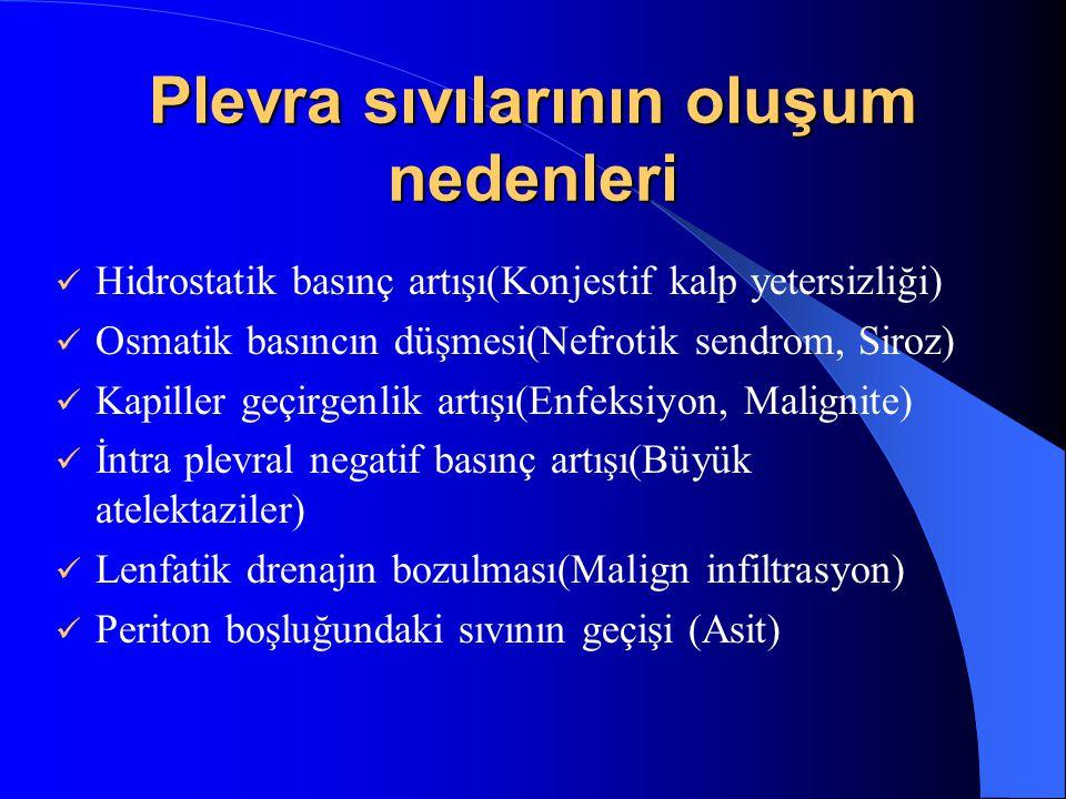 Plevra sıvılarının oluşum nedenleri Hidrostatik basınç artışı(Konjestif kalp yetersizliği) Osmatik basıncın düşmesi(Nefrotik sendrom, Siroz) Kapiller geçirgenlik artışı(Enfeksiyon, Malignite) İntra plevral negatif basınç artışı(Büyük atelektaziler) Lenfatik drenajın bozulması(Malign infiltrasyon) Periton boşluğundaki sıvının geçişi (Asit)