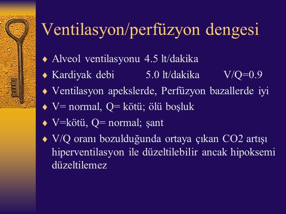 Ventilasyon/perfüzyon dengesi  Alveol ventilasyonu 4.5 lt/dakika  Kardiyak debi 5.0 lt/dakika V/Q=0.9  Ventilasyon apekslerde, Perfüzyon bazallerde