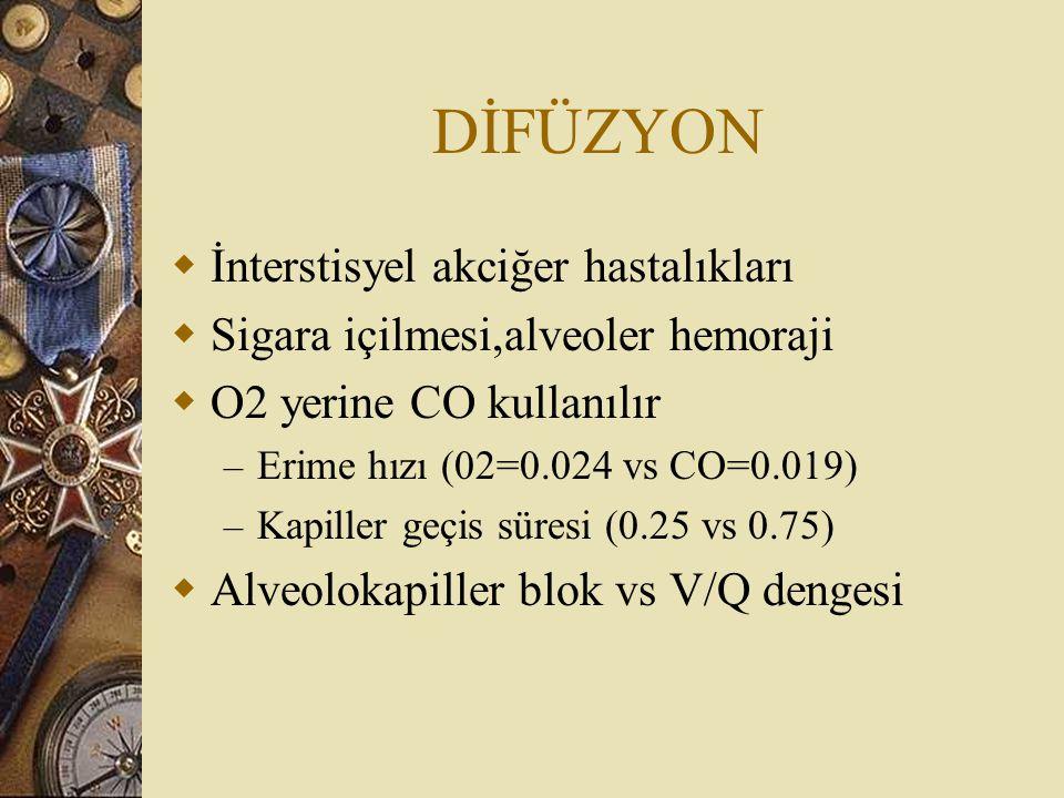 DİFÜZYON  İnterstisyel akciğer hastalıkları  Sigara içilmesi,alveoler hemoraji  O2 yerine CO kullanılır – Erime hızı (02=0.024 vs CO=0.019) – Kapil