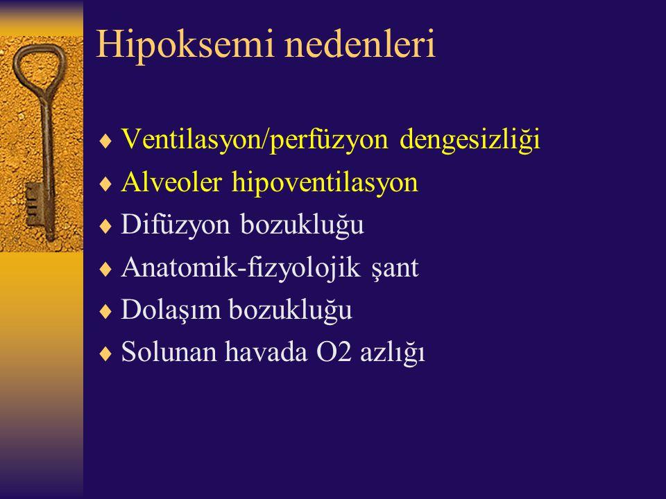 Hipoksemi nedenleri  Ventilasyon/perfüzyon dengesizliği  Alveoler hipoventilasyon  Difüzyon bozukluğu  Anatomik-fizyolojik şant  Dolaşım bozukluğ
