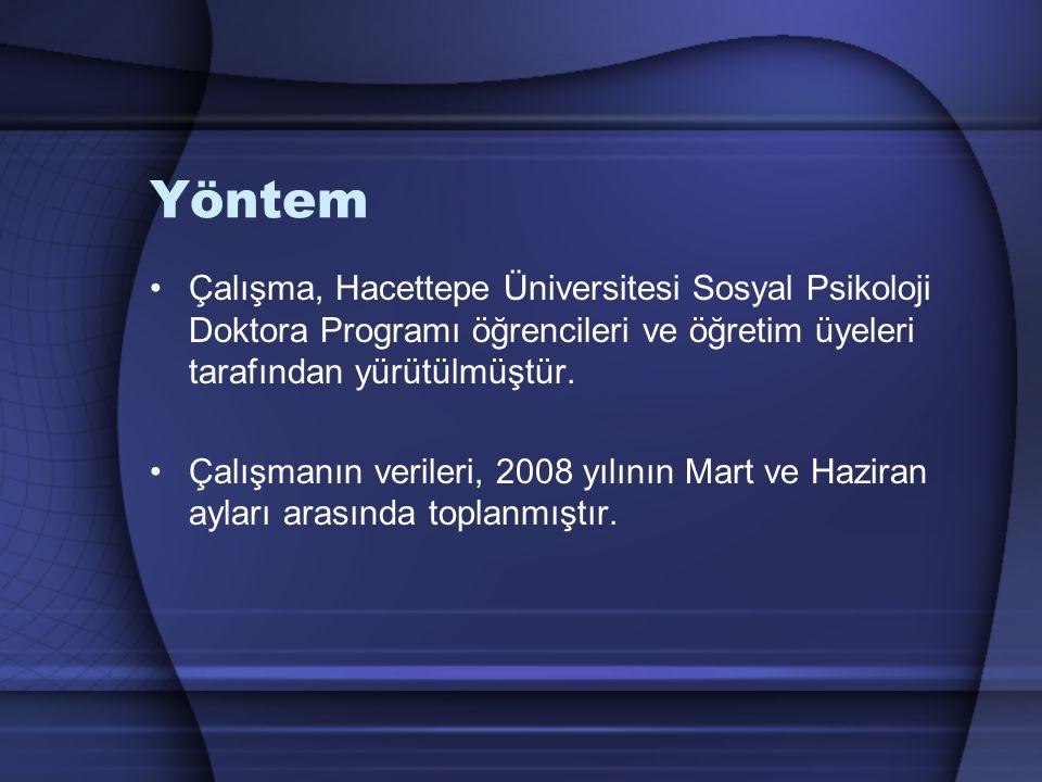 Örneklem Çalışmanın verileri Ankara, Sakarya ve İzmit'te yer alan toplam 5 okuldan elde edilmiştir.