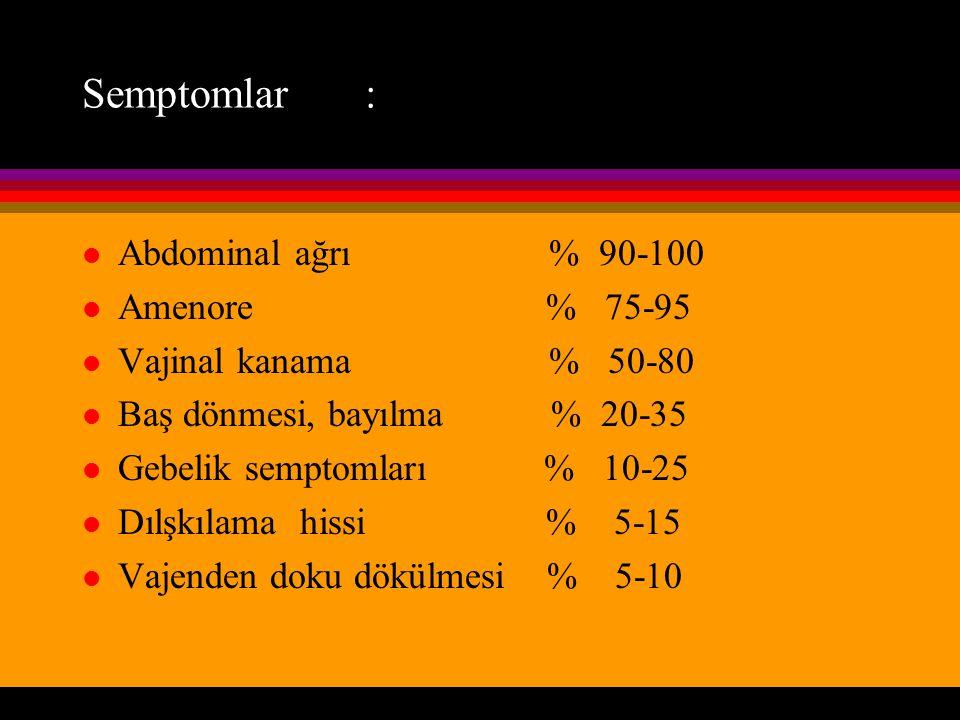 Semptomlar : l Abdominal ağrı % 90-100 l Amenore % 75-95 l Vajinal kanama % 50-80 l Baş dönmesi, bayılma % 20-35 l Gebelik semptomları % 10-25 l Dılşk