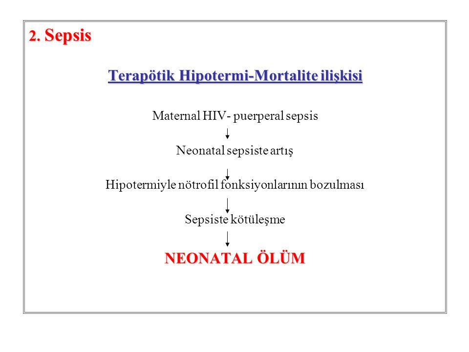 2. Sepsis Terapötik Hipotermi-Mortalite ilişkisi Maternal HIV- puerperal sepsis Neonatal sepsiste artış Hipotermiyle nötrofil fonksiyonlarının bozulma