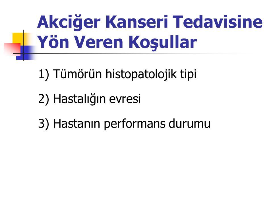 Akciğer Kanseri Tedavisine Yön Veren Koşullar 1) Tümörün histopatolojik tipi 2) Hastalığın evresi 3) Hastanın performans durumu