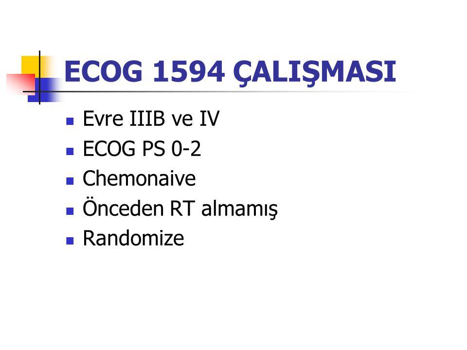 ECOG 1594 ÇALIŞMASI Evre IIIB ve IV ECOG PS 0-2 Chemonaive Önceden RT almamış Randomize